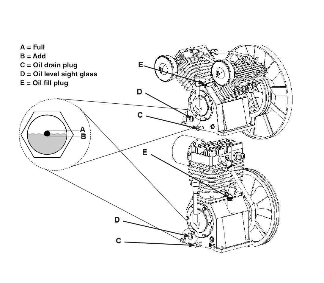 Industrial Air - FAQ - Question 1